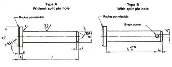 DIN 1444 clevis pins