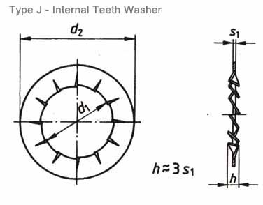 DIN 6798j serrated lock washer