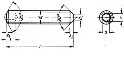 DIN 913 Flat end set screws
