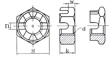 DIN 937 slotted hex nuts