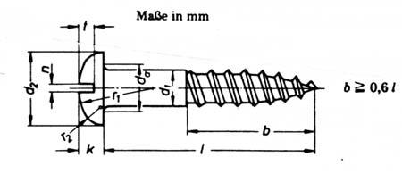 DIN 96 slotted pan head wood screws